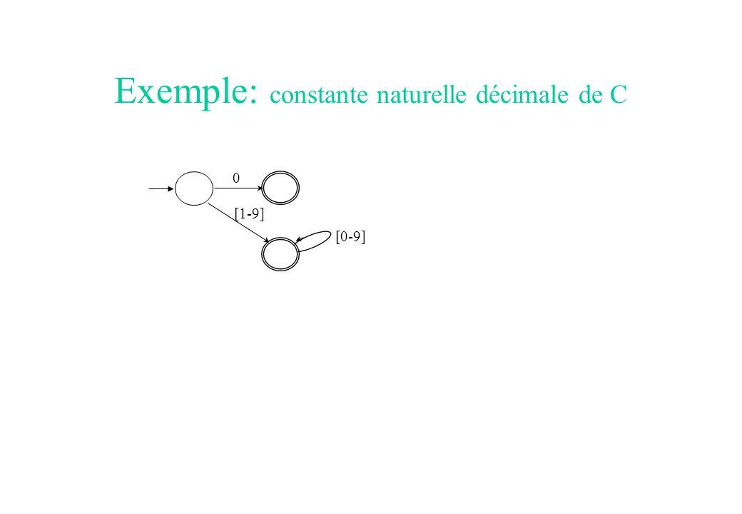 Exemple: constante naturelle décimale de C