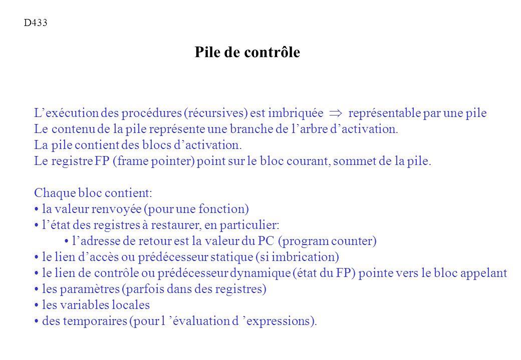 D433 Pile de contrôle. L'exécution des procédures (récursives) est imbriquée  représentable par une pile.