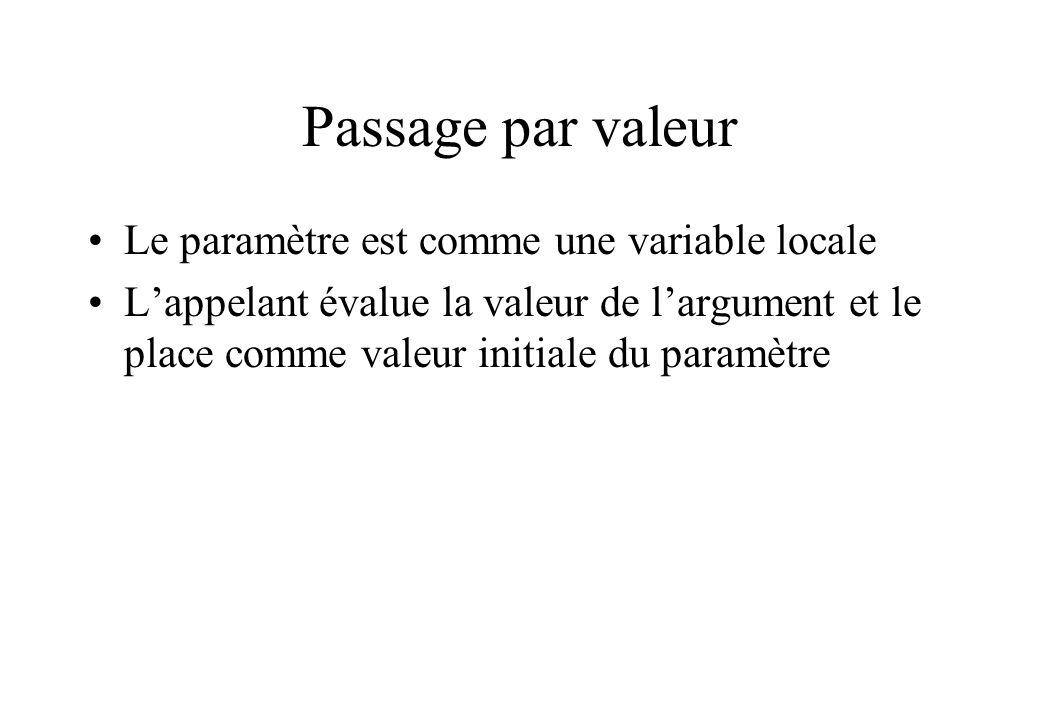 Passage par valeur Le paramètre est comme une variable locale