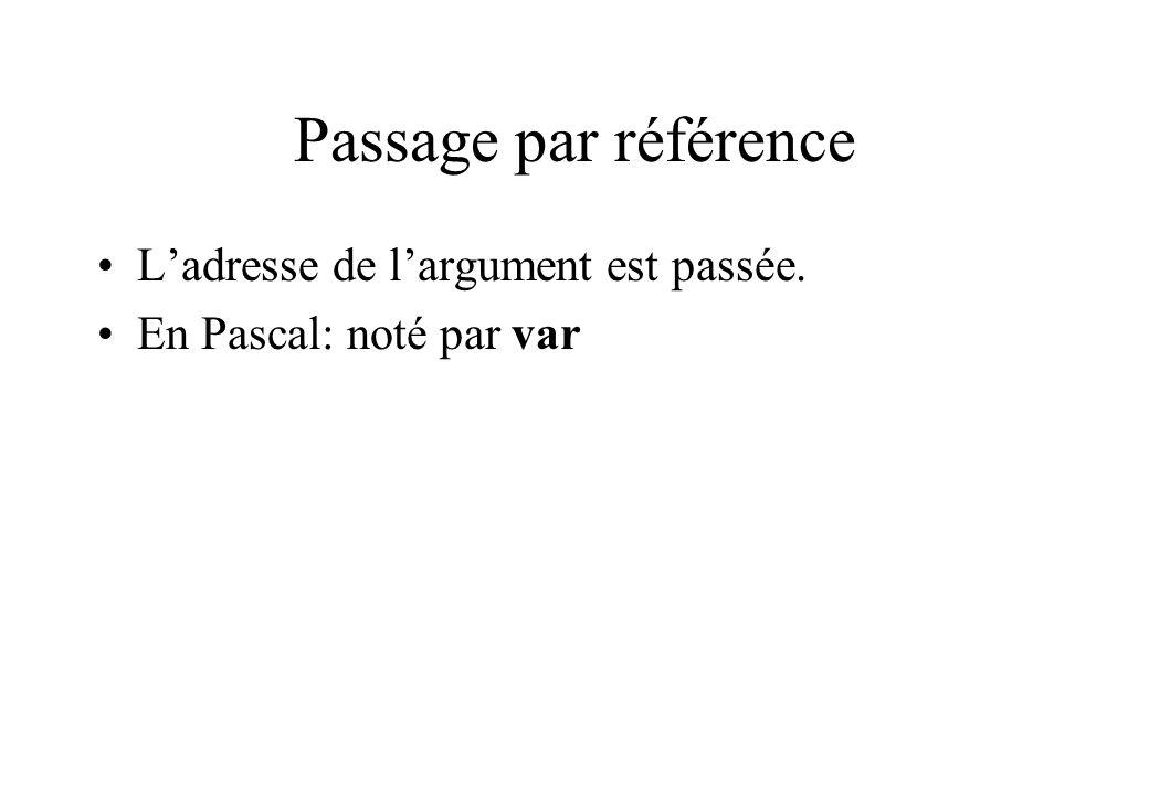 Passage par référence L'adresse de l'argument est passée.