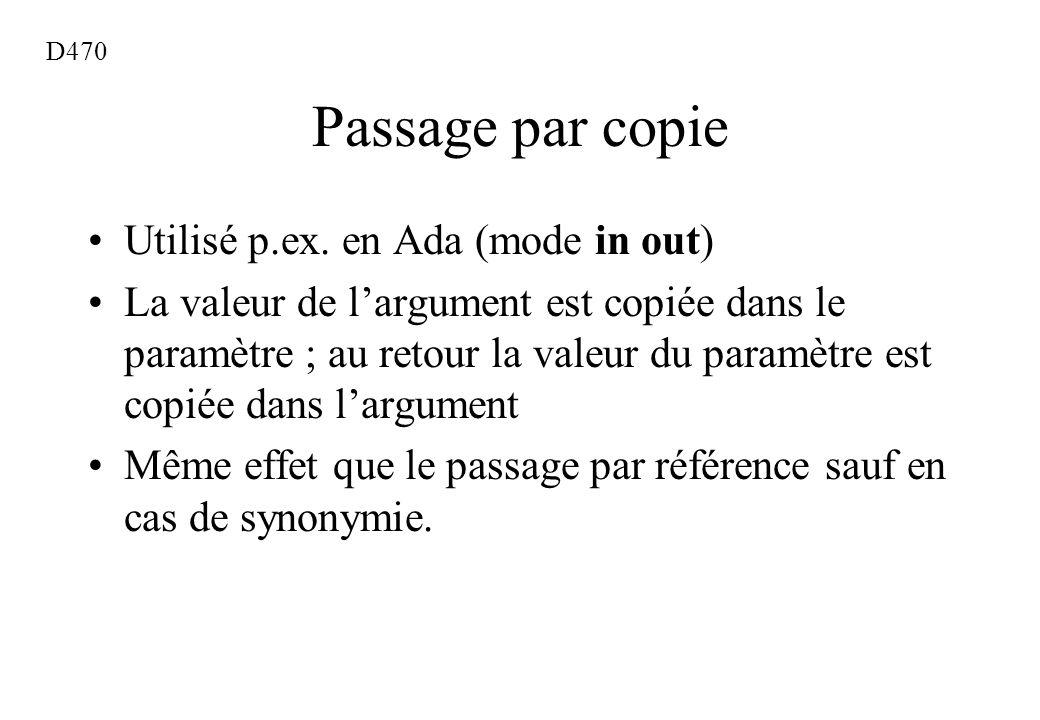 Passage par copie Utilisé p.ex. en Ada (mode in out)