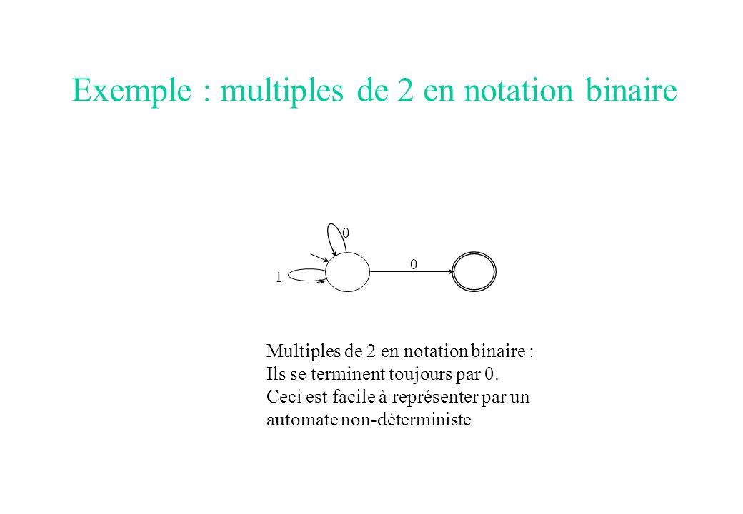 Exemple : multiples de 2 en notation binaire