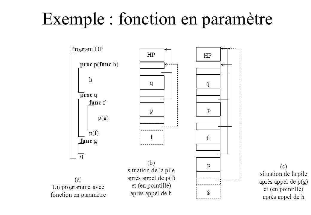 Exemple : fonction en paramètre