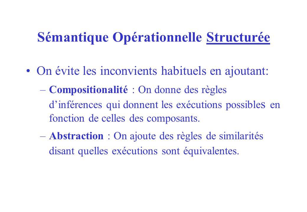 Sémantique Opérationnelle Structurée