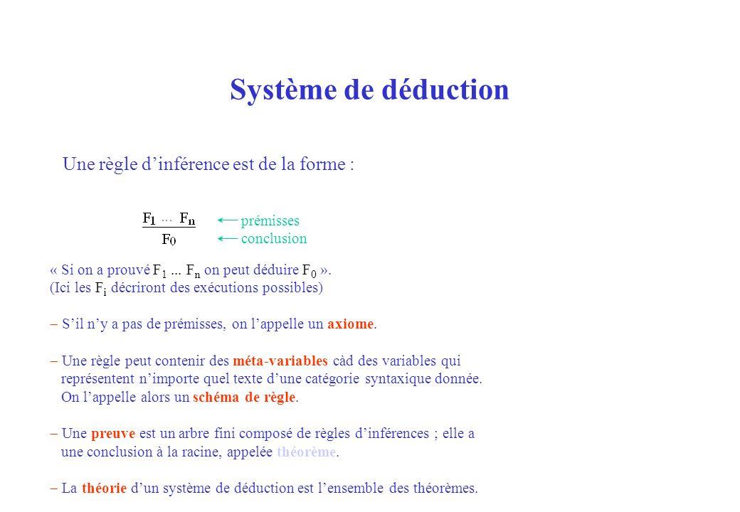 Système de déduction Une règle d'inférence est de la forme : prémisses