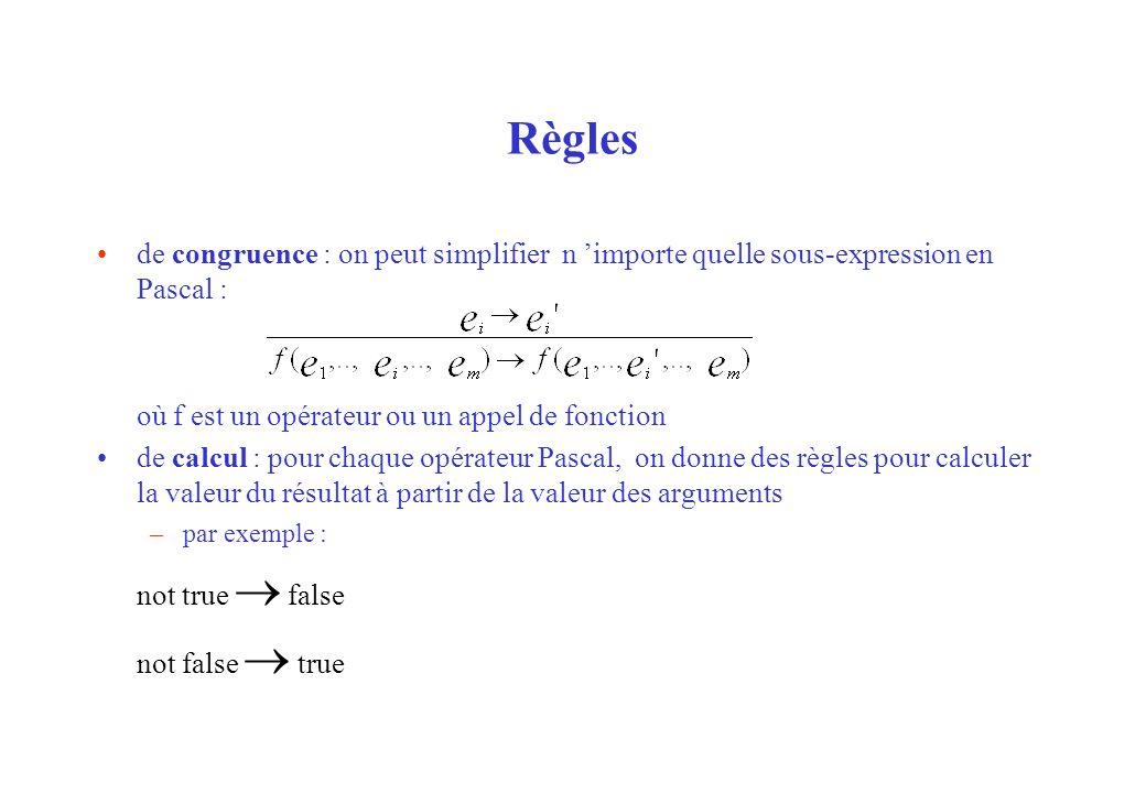 Règles de congruence : on peut simplifier n 'importe quelle sous-expression en Pascal : où f est un opérateur ou un appel de fonction.