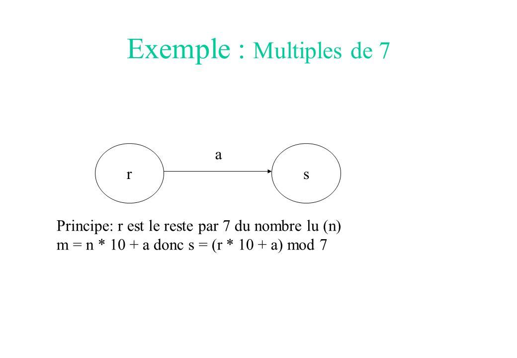 Exemple : Multiples de 7 r a s
