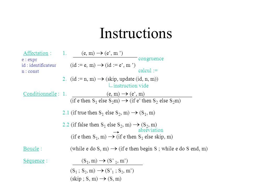 Instructions Affectation : 1. (e, m)  (e', m ') congruence
