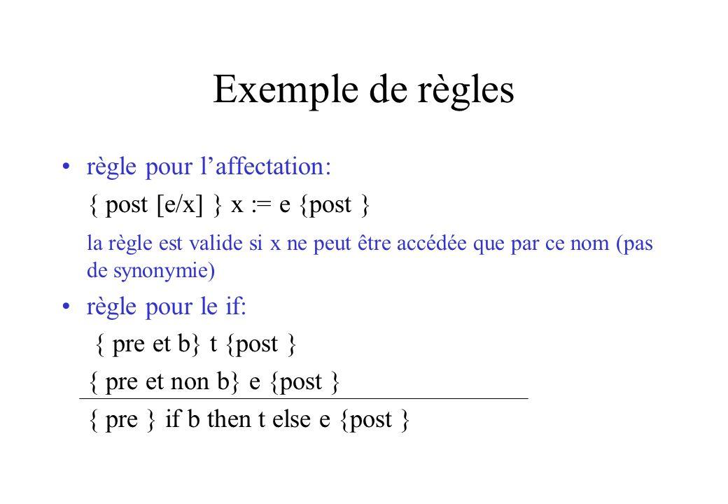 Exemple de règles règle pour l'affectation: