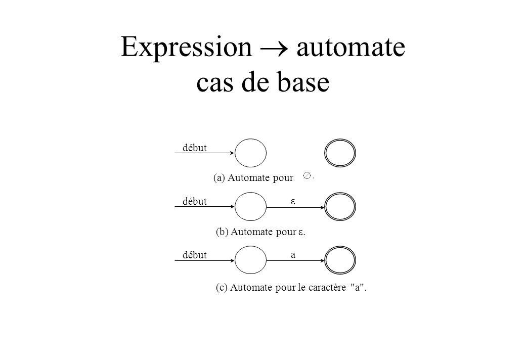 Expression  automate cas de base