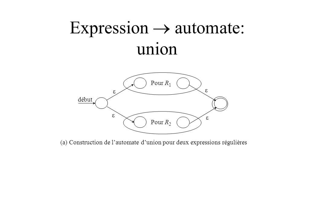 Expression  automate: union
