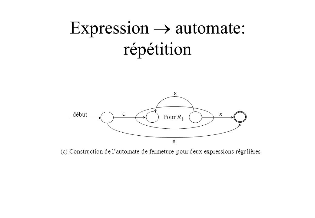 Expression  automate: répétition