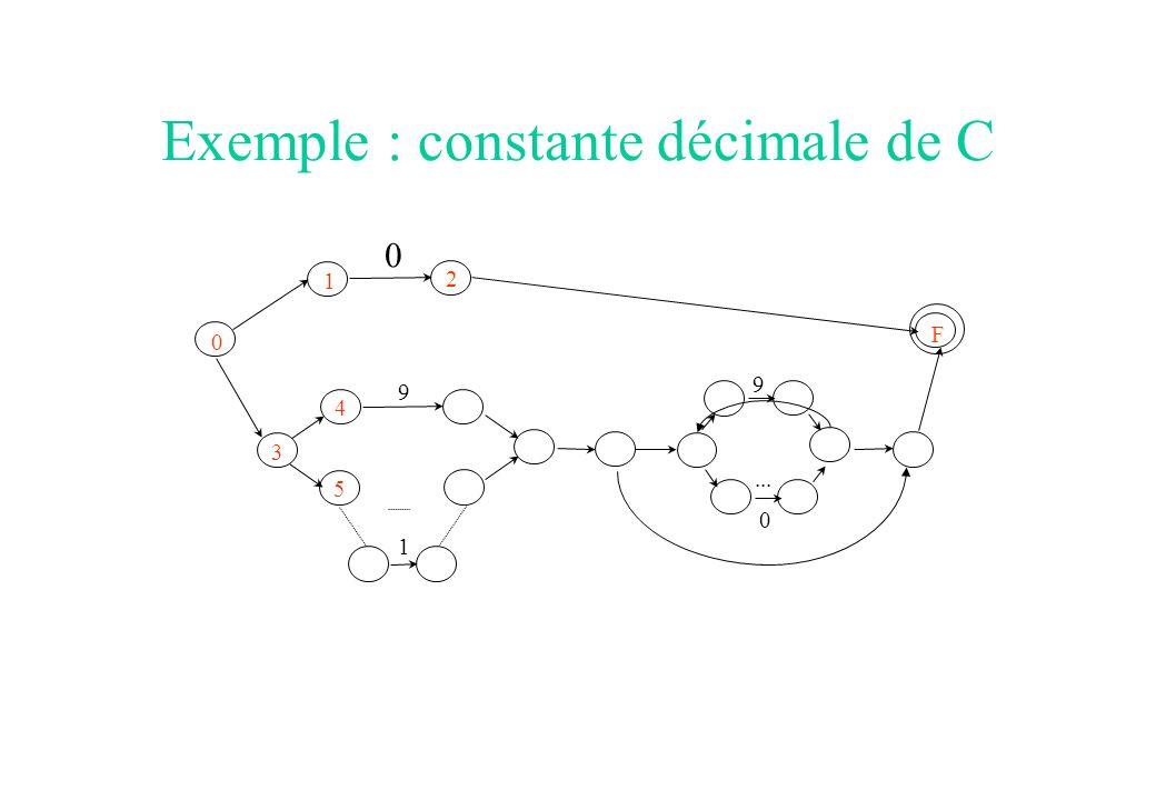Exemple : constante décimale de C