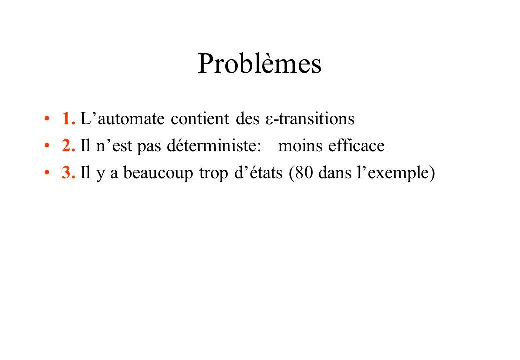 Problèmes 1. L'automate contient des e-transitions