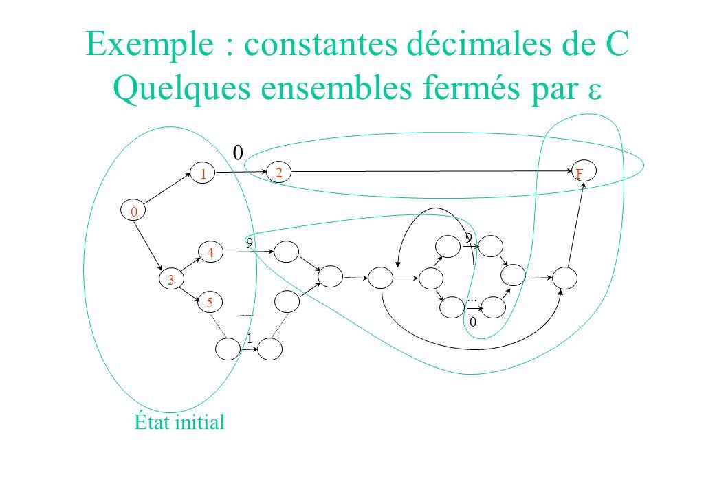 Exemple : constantes décimales de C Quelques ensembles fermés par e