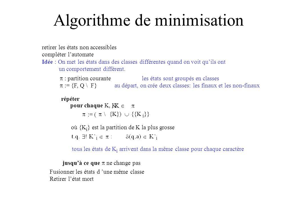 Algorithme de minimisation