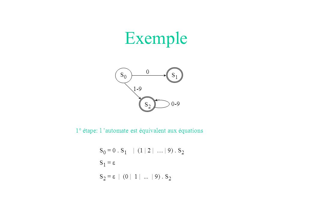Exemple 0-9. 1-9. S0. S1. S2. 1° étape: l 'automate est équivalent aux équations. S0 = 0 . S1 | (1 | 2 | … | 9) . S2.