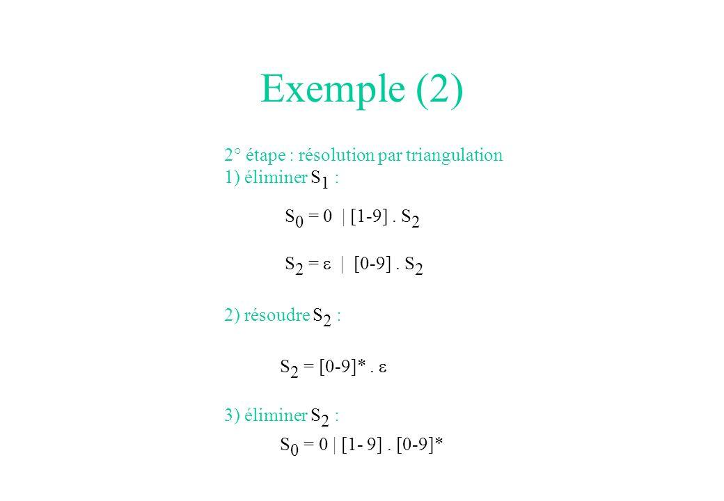 Exemple (2) 2° étape : résolution par triangulation 1) éliminer S1 :