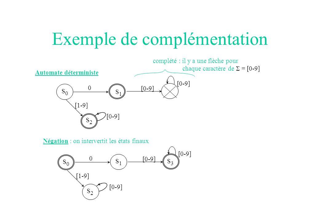 Exemple de complémentation