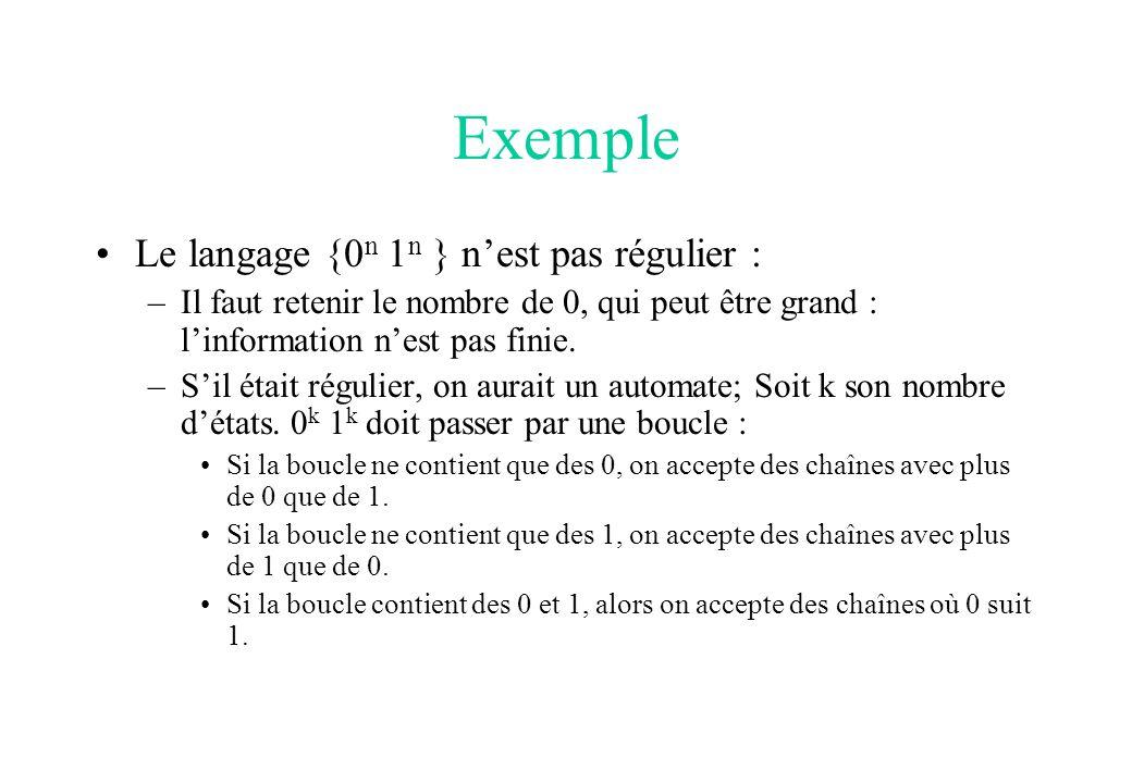 Exemple Le langage {0n 1n } n'est pas régulier :