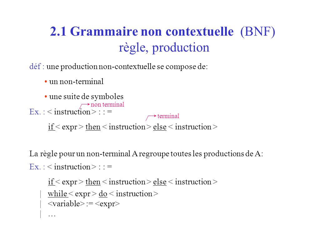 2.1 Grammaire non contextuelle (BNF) règle, production