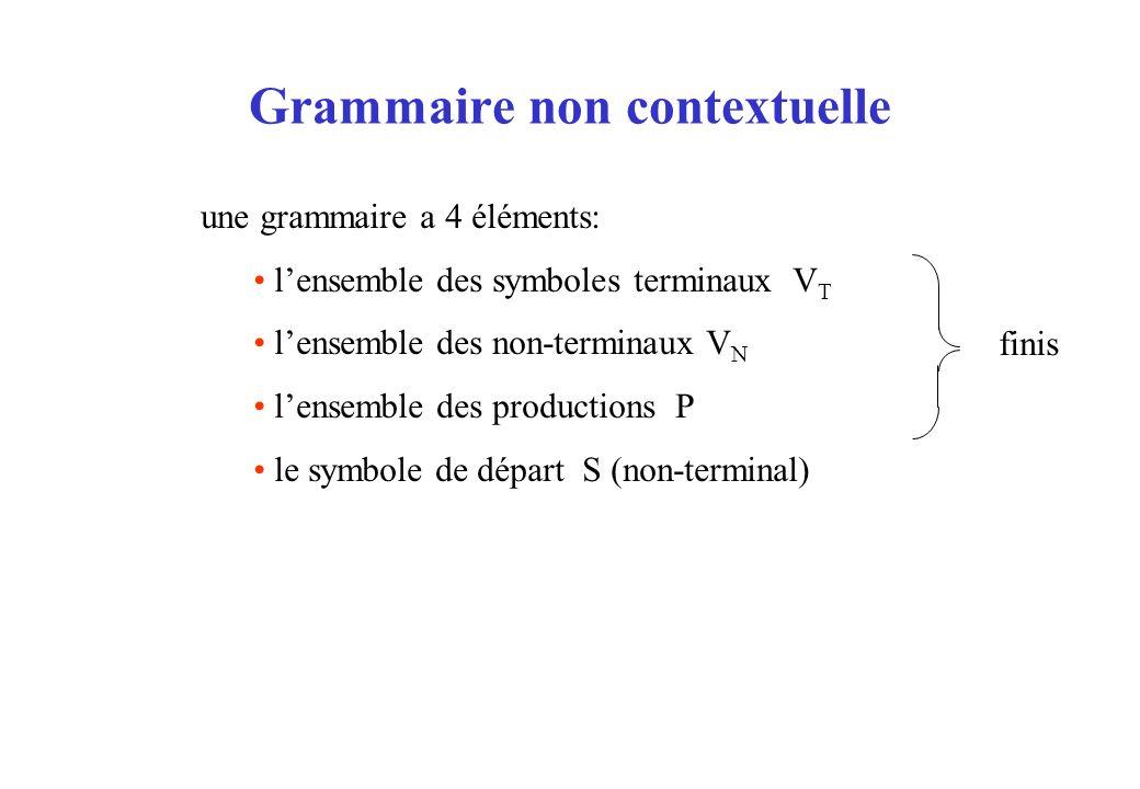 Grammaire non contextuelle
