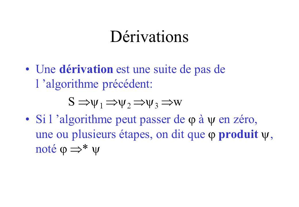 Dérivations Une dérivation est une suite de pas de l 'algorithme précédent: S 1 2 3 w.