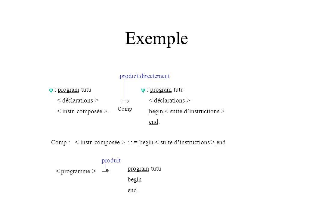 Exemple produit directement j : program tutu < déclarations >