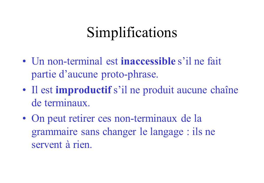 Simplifications Un non-terminal est inaccessible s'il ne fait partie d'aucune proto-phrase.