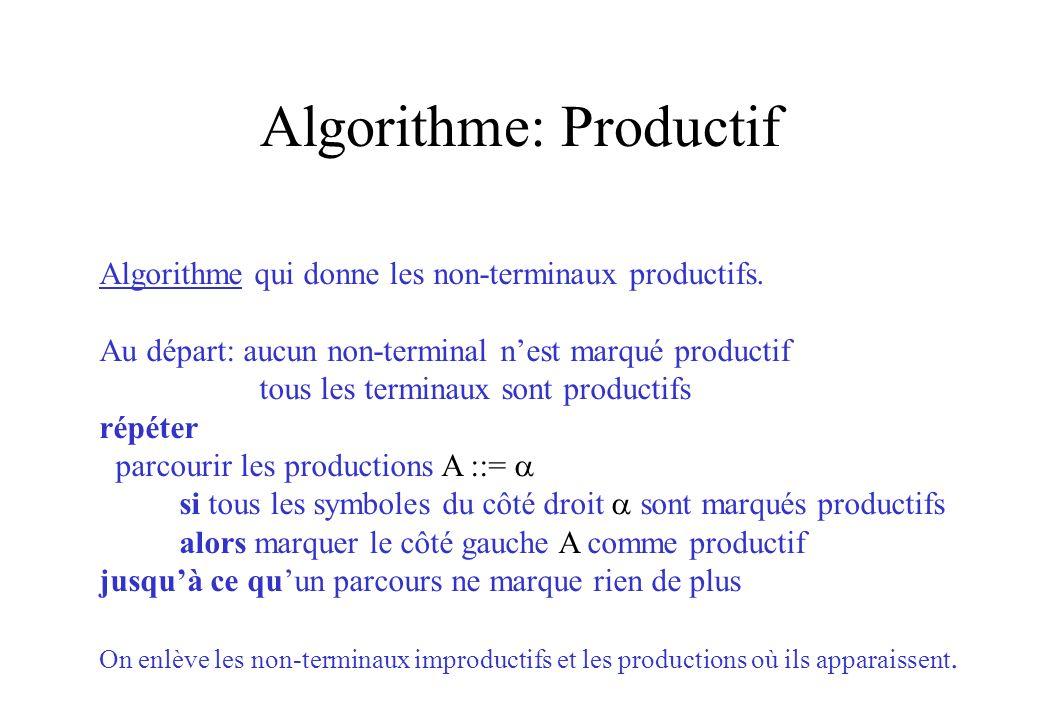 Algorithme: Productif