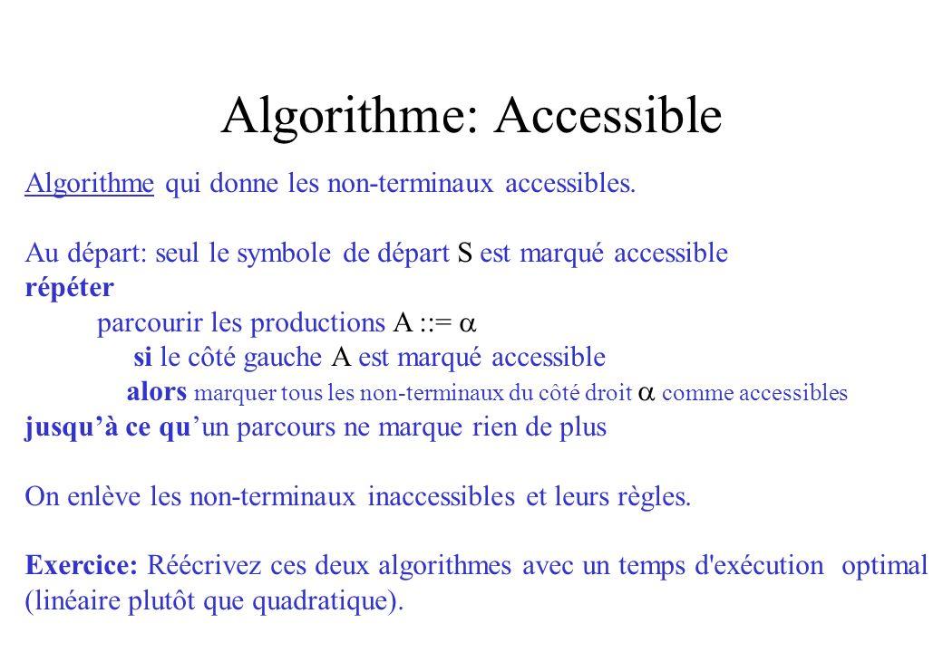 Algorithme: Accessible