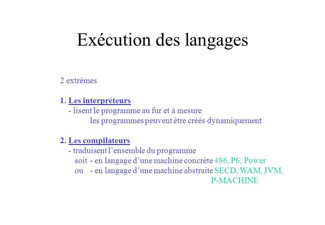 Exécution des langages