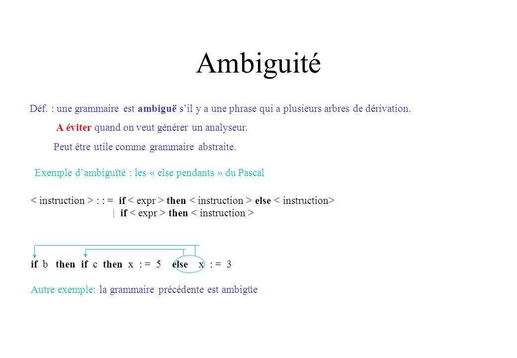 Ambiguité Déf. : une grammaire est ambiguë s'il y a une phrase qui a plusieurs arbres de dérivation.