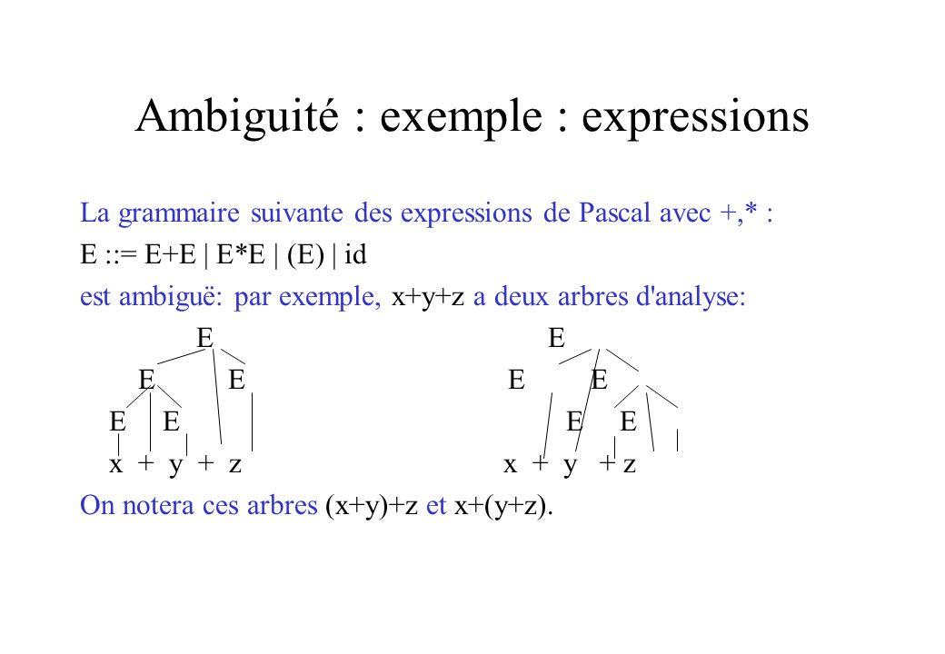 Ambiguité : exemple : expressions