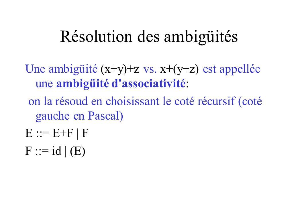 Résolution des ambigüités