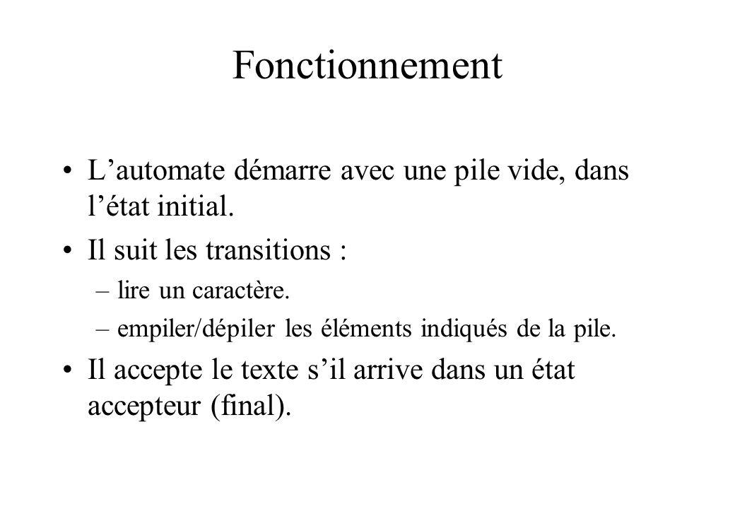 Fonctionnement L'automate démarre avec une pile vide, dans l'état initial. Il suit les transitions :