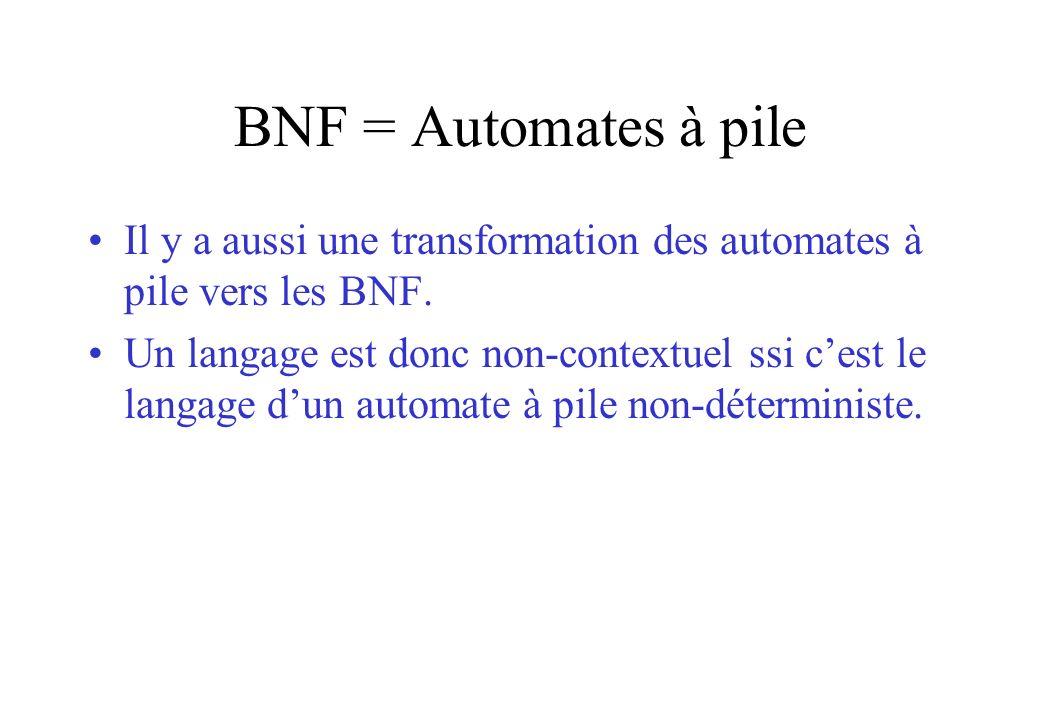 BNF = Automates à pile Il y a aussi une transformation des automates à pile vers les BNF.