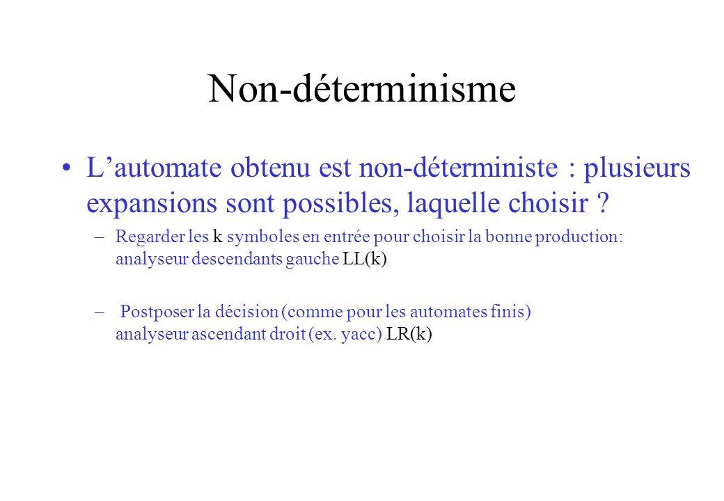 Non-déterminisme L'automate obtenu est non-déterministe : plusieurs expansions sont possibles, laquelle choisir