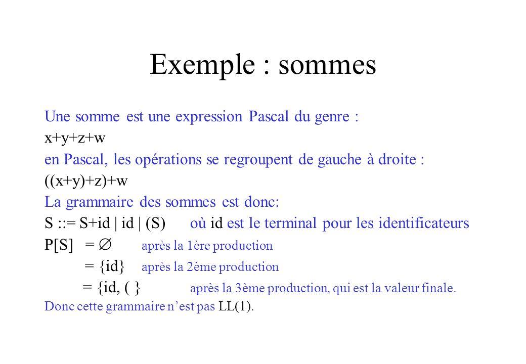 Exemple : sommes Une somme est une expression Pascal du genre :