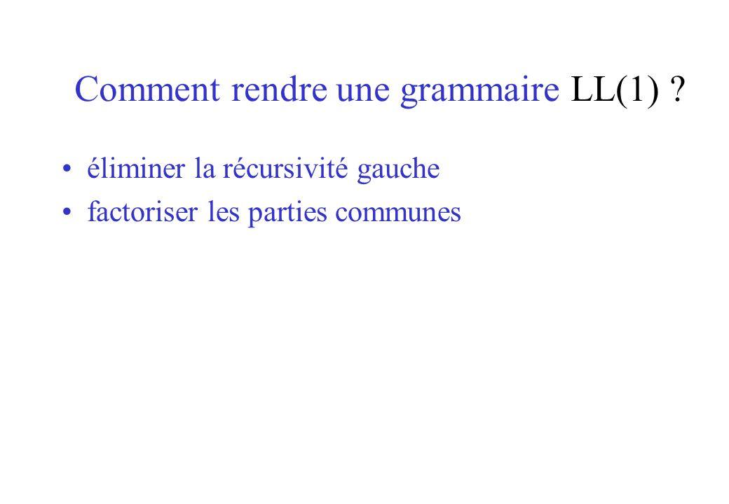 Comment rendre une grammaire LL(1)