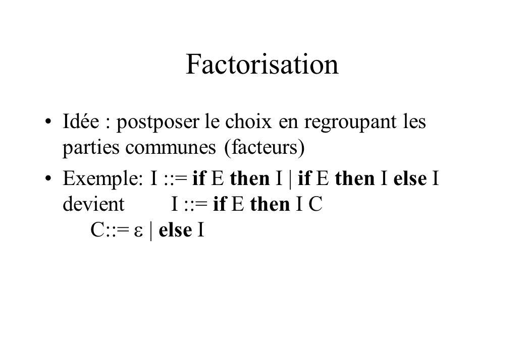 Factorisation Idée : postposer le choix en regroupant les parties communes (facteurs)