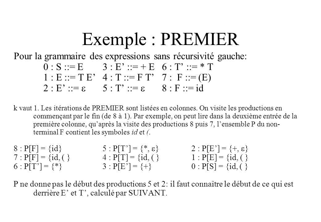 Exemple : PREMIER Pour la grammaire des expressions sans récursivité gauche: 0 : S ::= E 3 : E' ::= + E 6 : T' ::= * T.