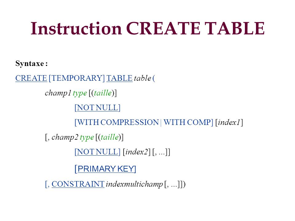 Instruction CREATE TABLE