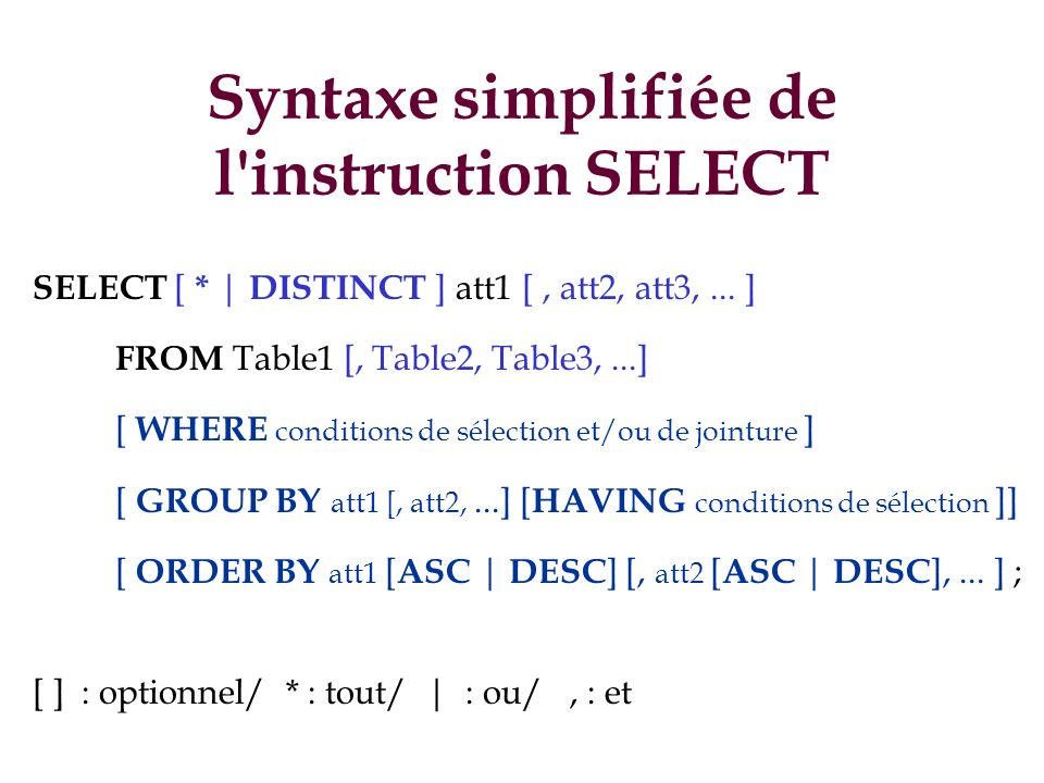 Syntaxe simplifiée de l instruction SELECT