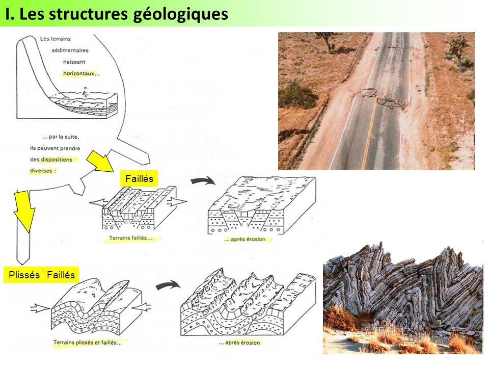 I. Les structures géologiques