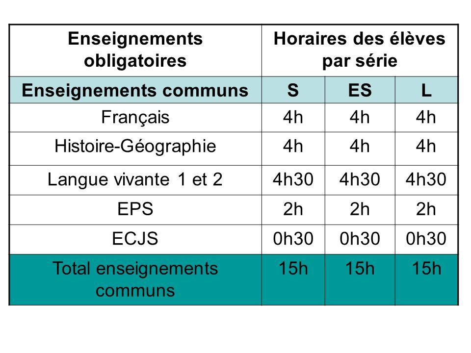 Enseignements obligatoires Horaires des élèves par série
