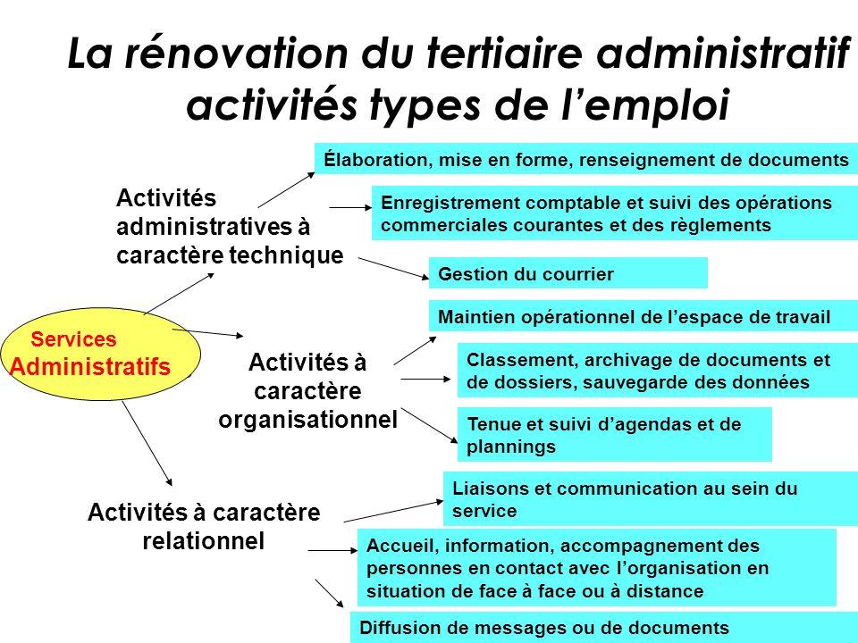 La rénovation du tertiaire administratif activités types de l'emploi