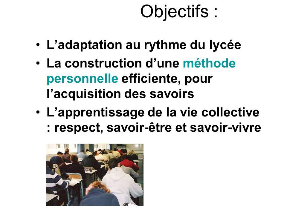 Objectifs : L'adaptation au rythme du lycée