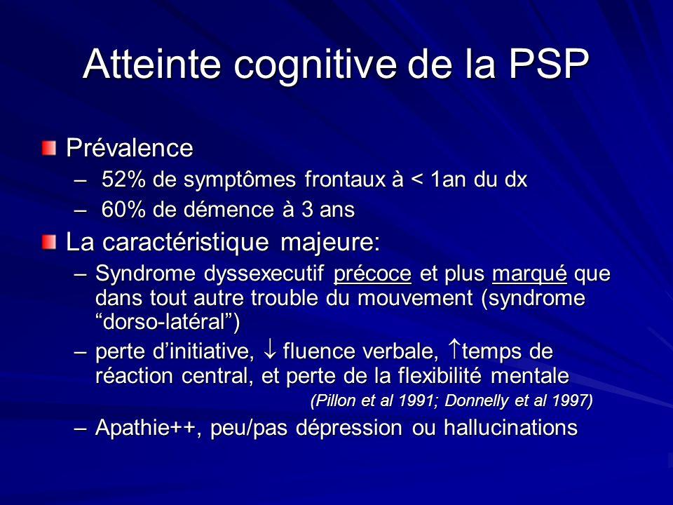 Atteinte cognitive de la PSP