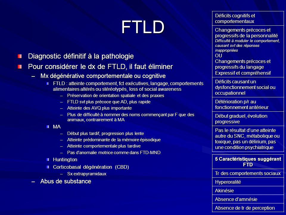 5 Caractéristiques suggérant FTD